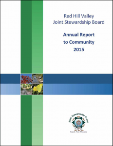 AnnualReport2015-Coverpage